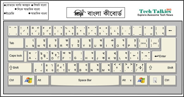 Download Latest Bijoy Bayanno (52) Full Version – Bangla Typing Software 2017