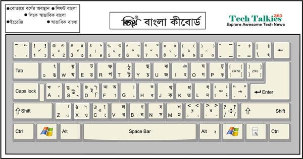 Download Latest Bijoy Bayanno (52) Full Version – Bangla