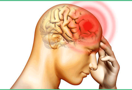 How To Get Rid Of A Headache In 60 Seconds?