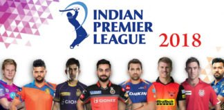 IPL Auction 2018 Full Squads, Complete Players List of Eight Teams for IPL 11