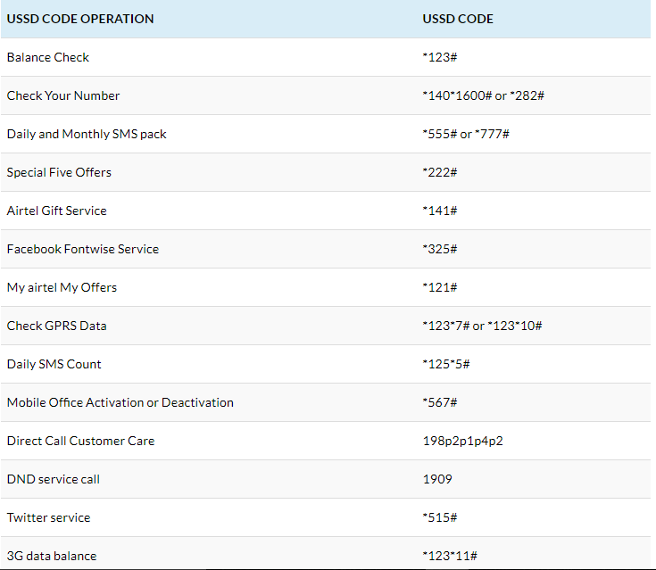 Airtel USSD Codes List