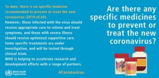 Are there any specific medicines to prevent or treat the new coronavirus