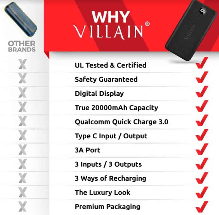 Why Should You Consider Getting Villain Charger