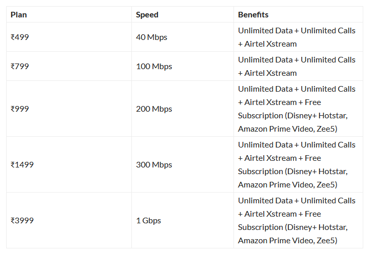 How To Get Disney+Hotstar Premium Free With Airtel Xtream Fiber Offer