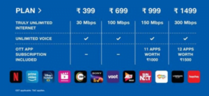 How To Get Disney+Hotstar Premium Free With Jio Fiber