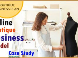 Online Boutique Business Model In India | Case Study